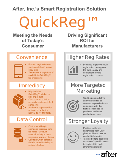 infographic QR(1)