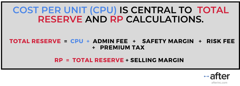 CPU Is Central To Total Reserve and RP Calculations